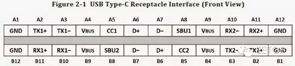 usb type-c母座引脚图摘自usb type-c spec