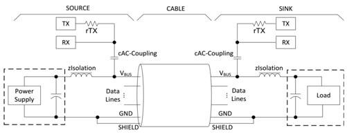 BFSK调制--USB PD2.0到USB PD3.0